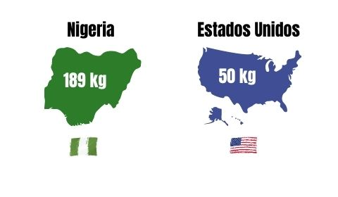 paises infografia 7